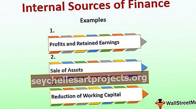 Interní zdroje financování