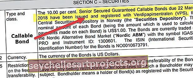 Vyvolatelné dluhopisy