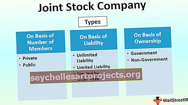 Akciová společnost