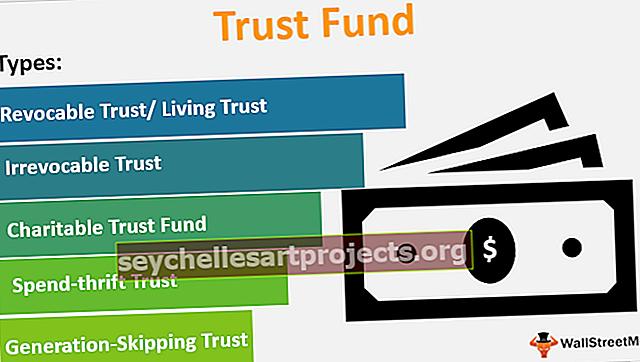 Svěřenecký fond