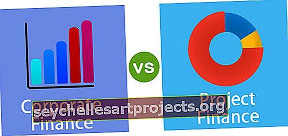 Firemní finance vs. projektové finance
