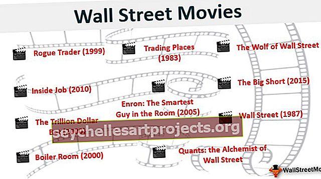 Top 10 filmů z Wall Street, které musíte sledovat