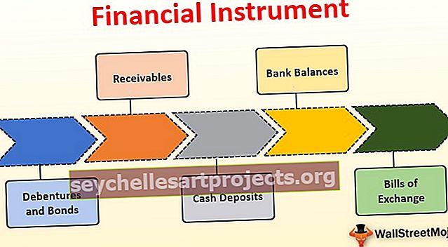 Finanční nástroj