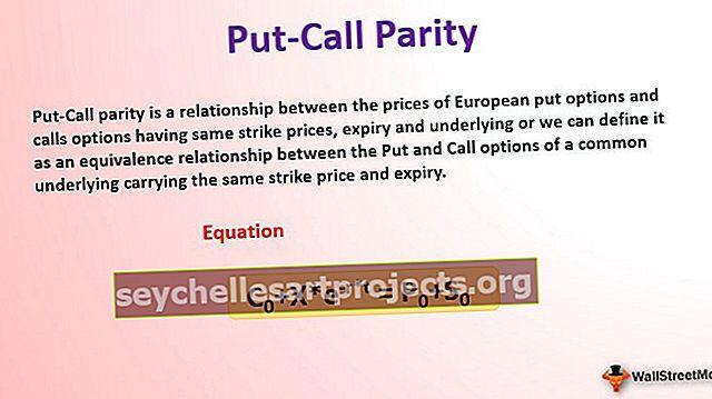 Pardavimo skambučio paritetas