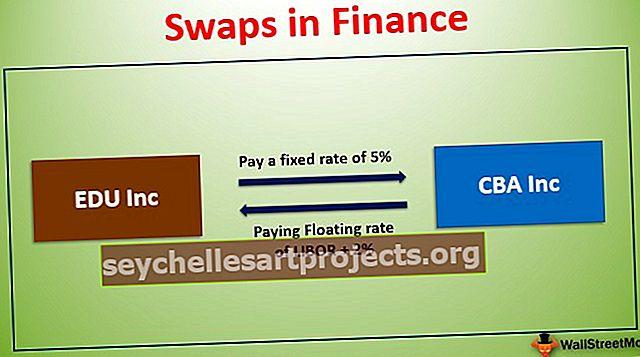 Finansų apsikeitimo sandoriai