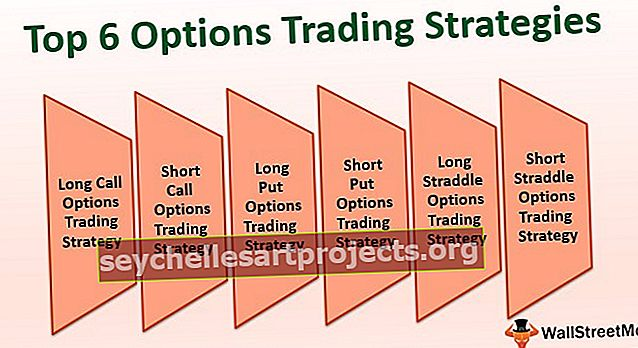 Prekybos opcionais strategijos