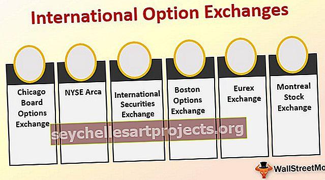 6 populiariausios tarptautinės opcionų biržos