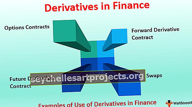 Išvestinės finansinės priemonės
