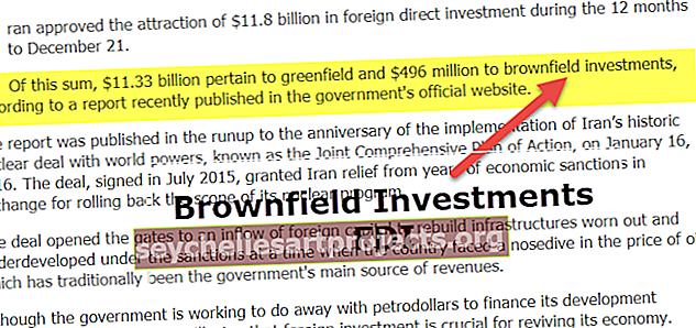 Επένδυση Brownfield