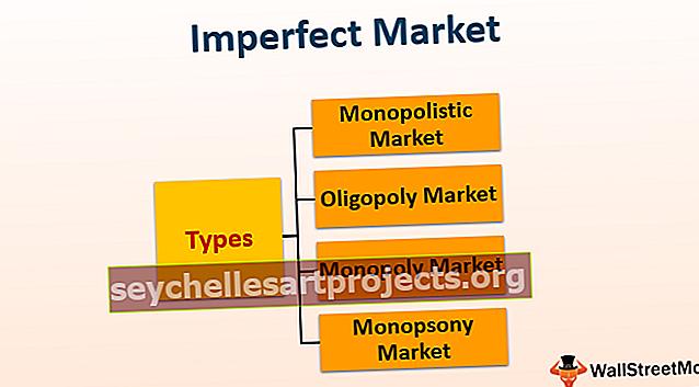 Ebatäiuslik turg