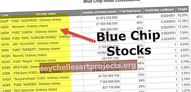 """""""Blue Chip"""" atsargos"""