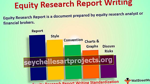 Γράφοντας έκθεση ερευνών μετοχών