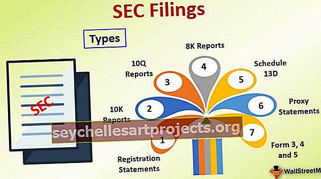 SEC αρχεία