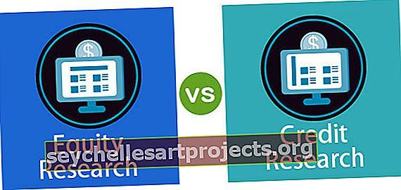Έρευνα Equity vs Credit Research - Μάθετε τη διαφορά!