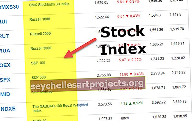 Akcijų indeksas