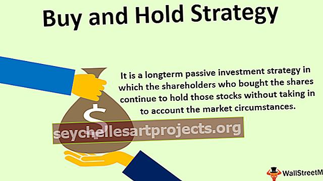 Αγορά και Κράτηση στρατηγικής