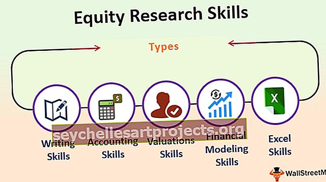 Δεξιότητες έρευνας μετοχικού κεφαλαίου