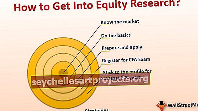 Πώς να λάβετε μέρος στην έρευνα μετοχικού κεφαλαίου;