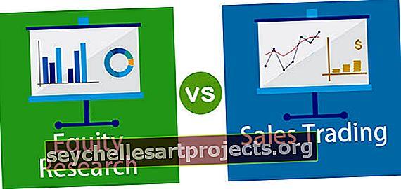 Nuosavo kapitalo tyrimai ir pardavimas ir prekyba