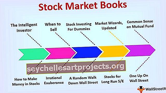 10 geriausių akcijų rinkos knygų pradedantiesiems