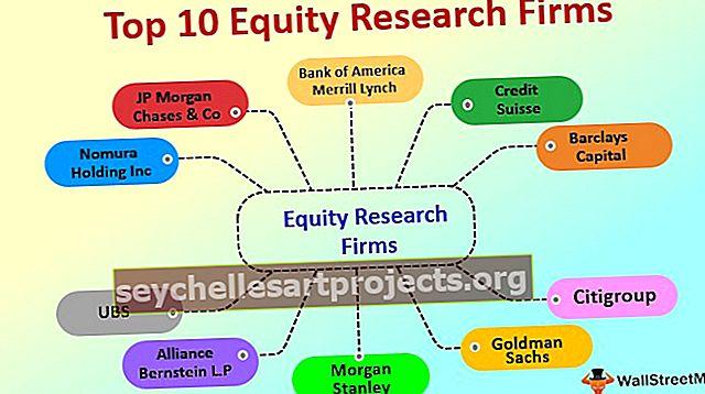 10 geriausių nuosavybės tyrimų įmonių sąrašas