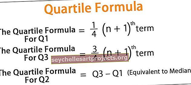 Kvartilės formulė