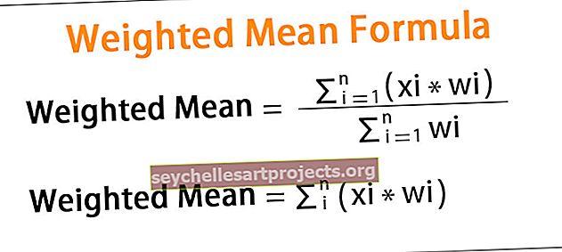 Svertinė vidutinė formulė