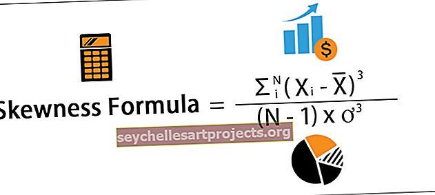 Iškreipimo formulė