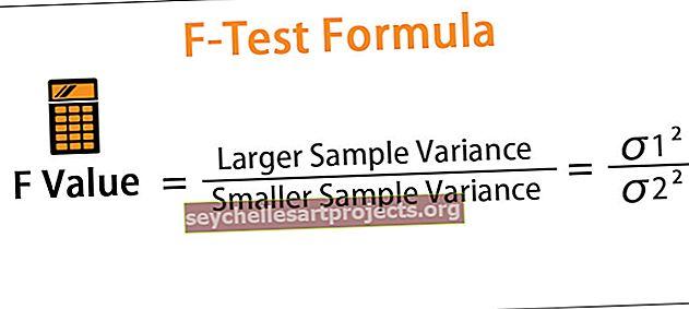 F bandymo formulė