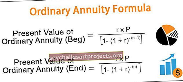 Įprasta anuiteto formulė