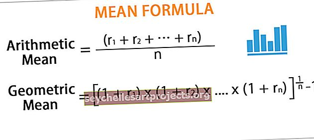 Vidutinė formulė