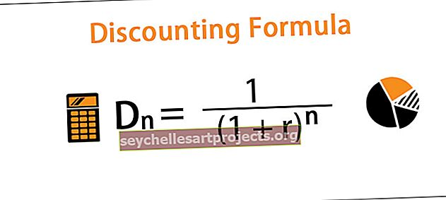 Nuolaidos formulė