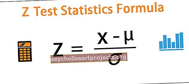 Z bandymo formulė