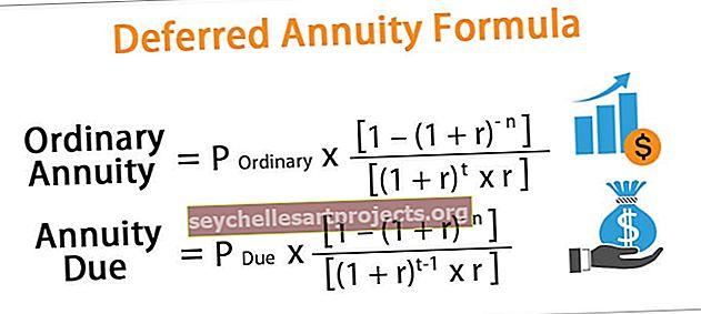 Atidėta anuiteto formulė