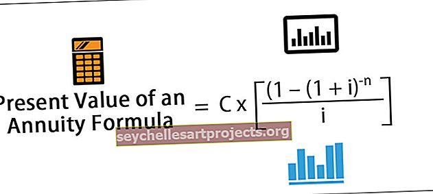 Dabartinė anuiteto formulės vertė