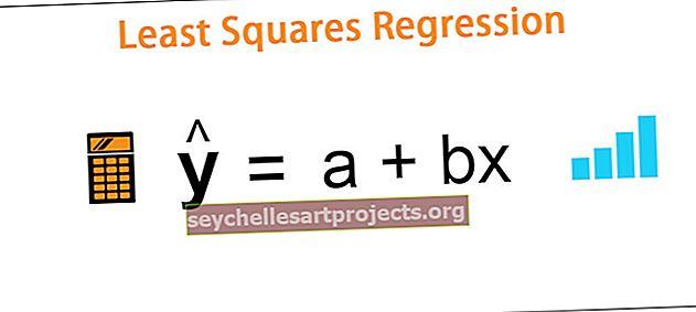 Mažiausiai kvadratų regresija