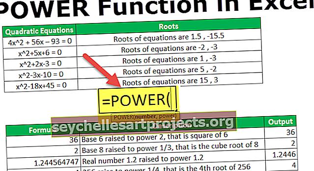 Λειτουργία POWER στο Excel