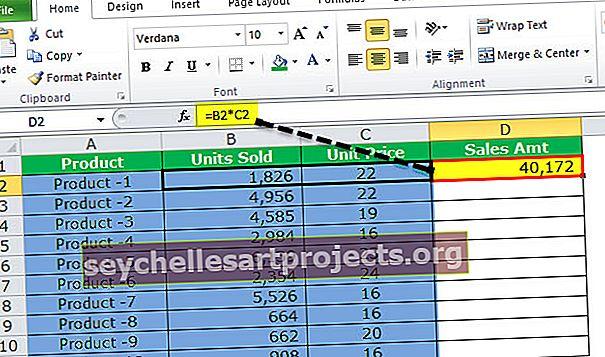 Σχετικές αναφορές στο Excel
