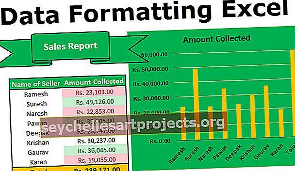 Μορφοποίηση στο Excel