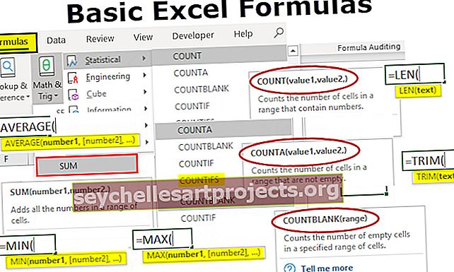 Βασικοί τύποι Excel