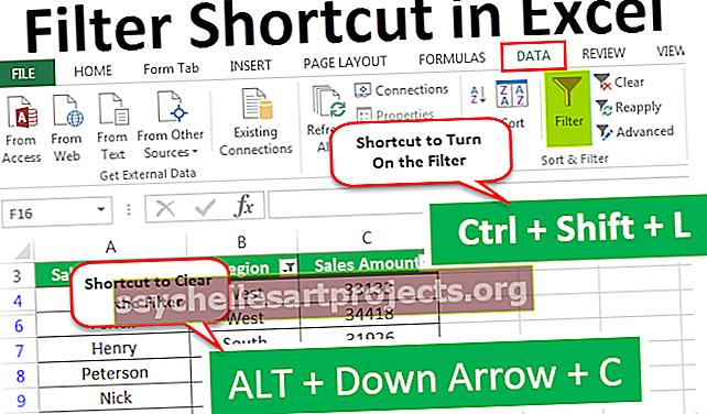 Φιλτράρισμα συντόμευσης στο Excel