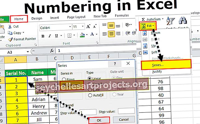 Αρίθμηση στο Excel