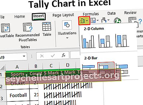 """Tally"" diagrama ""Excel"""