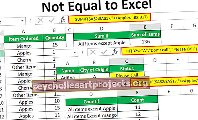 Δεν ισούται με το Excel