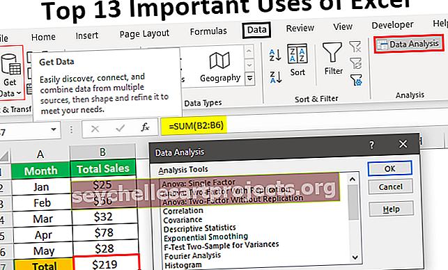 Χρήσεις του MS Excel