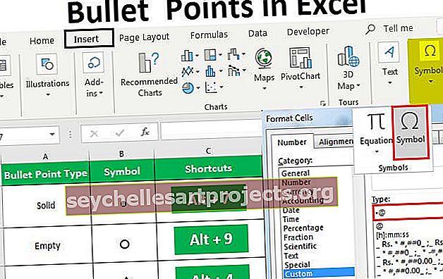 Luettelopisteet Excelissä