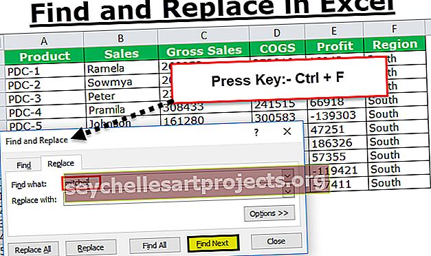 Tìm và thay thế Excel