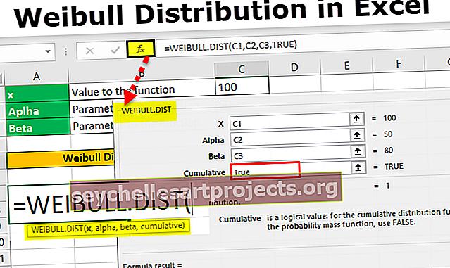 Phân phối Weibull trong Excel