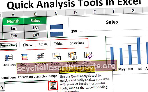 Công cụ phân tích nhanh trong Excel