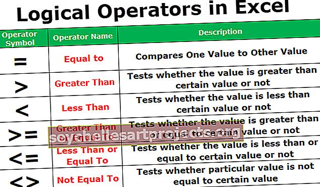 Loogilised operaatorid Excelis